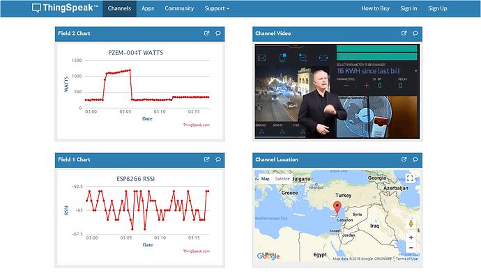 Peacefair Pzem-004T data sent to Thingspeak