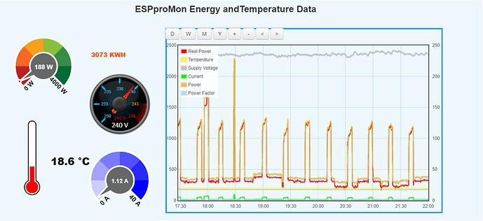 EmonCMS data from Peacefair Pzem-004T